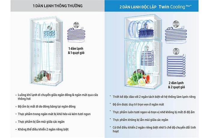 Tủ lạnh Samsung 360 lít Inverter RT35K5982BS/SV hiện đại
