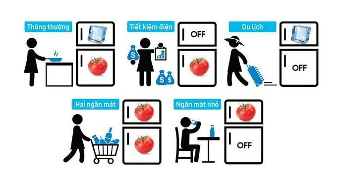 Tủ lạnh Samsung 360 lít Inverter RT35K5982BS/SV tiết kiệm