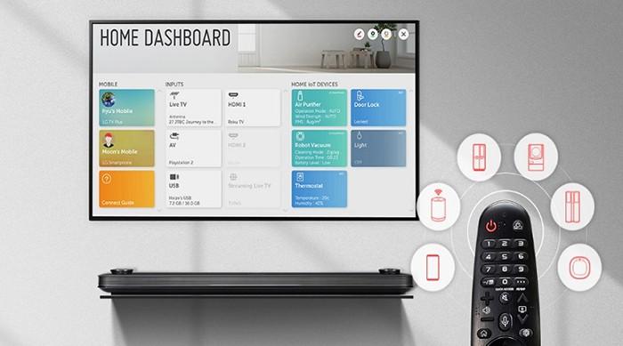 Tivi LG Smart 4K HD 55 inch 55UM7300PTA công nghệ cao